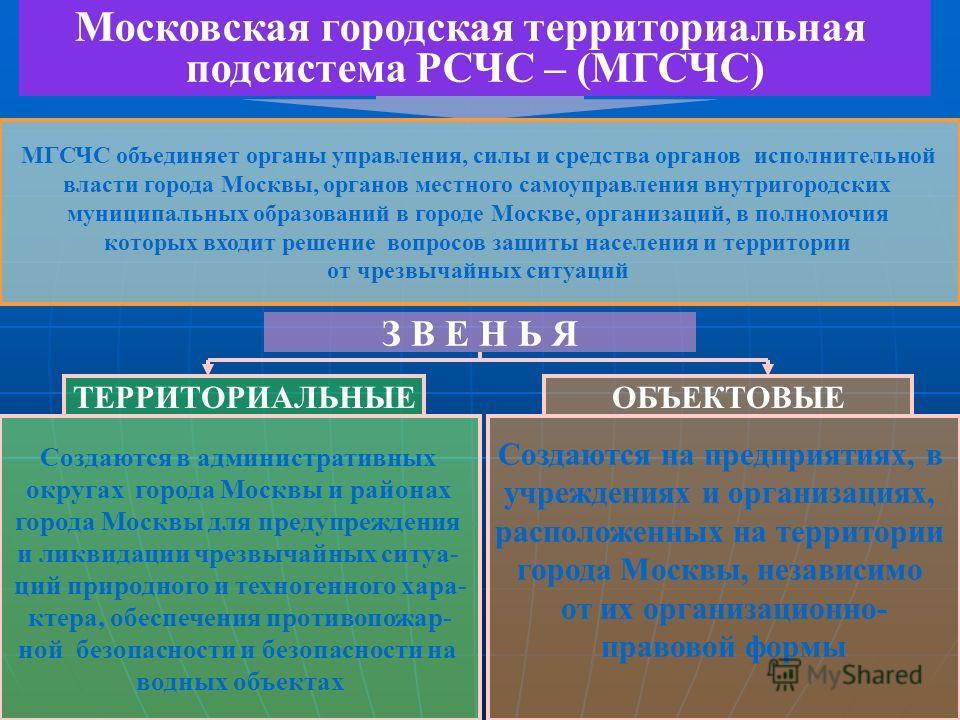 Московская городская территориальная подсистема РСЧС – (МГСЧС) МГСЧС объединяет органы управления, силы и средства органов исполнительной власти города Москвы, органов местного самоуправления внутригородских муниципальных образований в городе Москве,