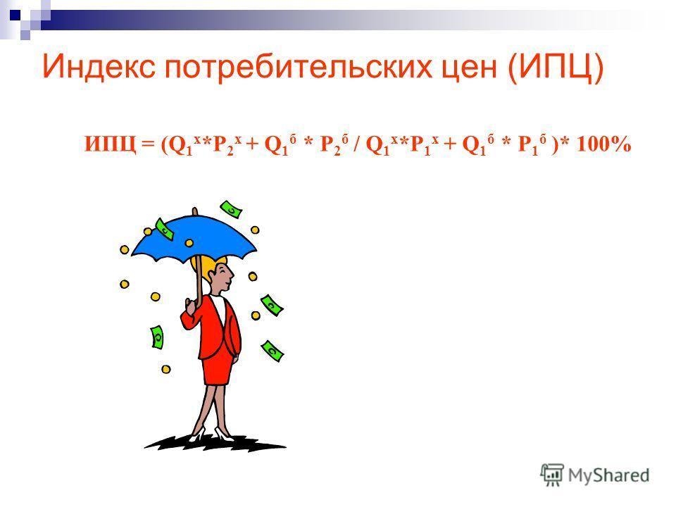 Индекс потребительских цен (ИПЦ) ИПЦ = (Q 1 х *P 2 х + Q 1 б * P 2 б / Q 1 х *P 1 х + Q 1 б * P 1 б )* 100%