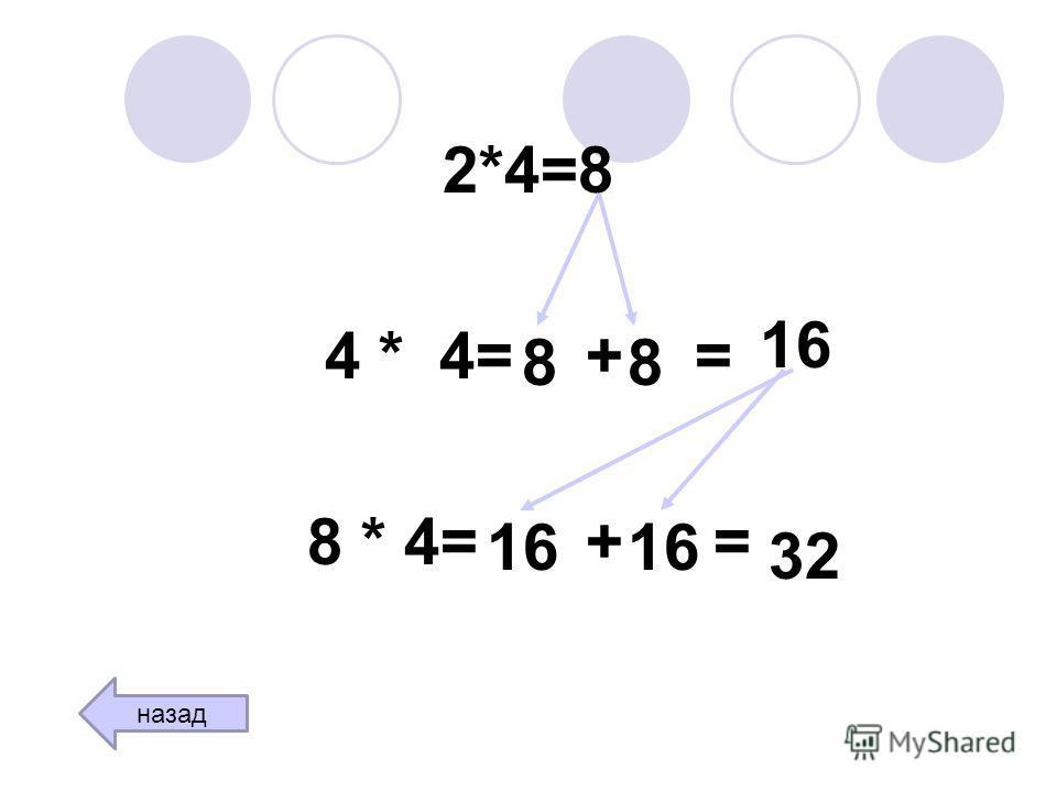 2*4=8 4 * 4= + = 8 * 4= + = 88 16 32 назад