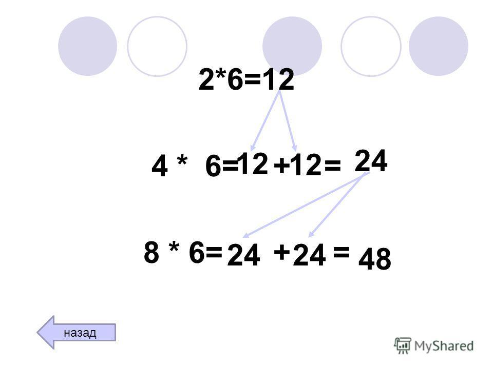 2*6=12 4 * 6= + = 8 * 6= + = 12 24 48 назад