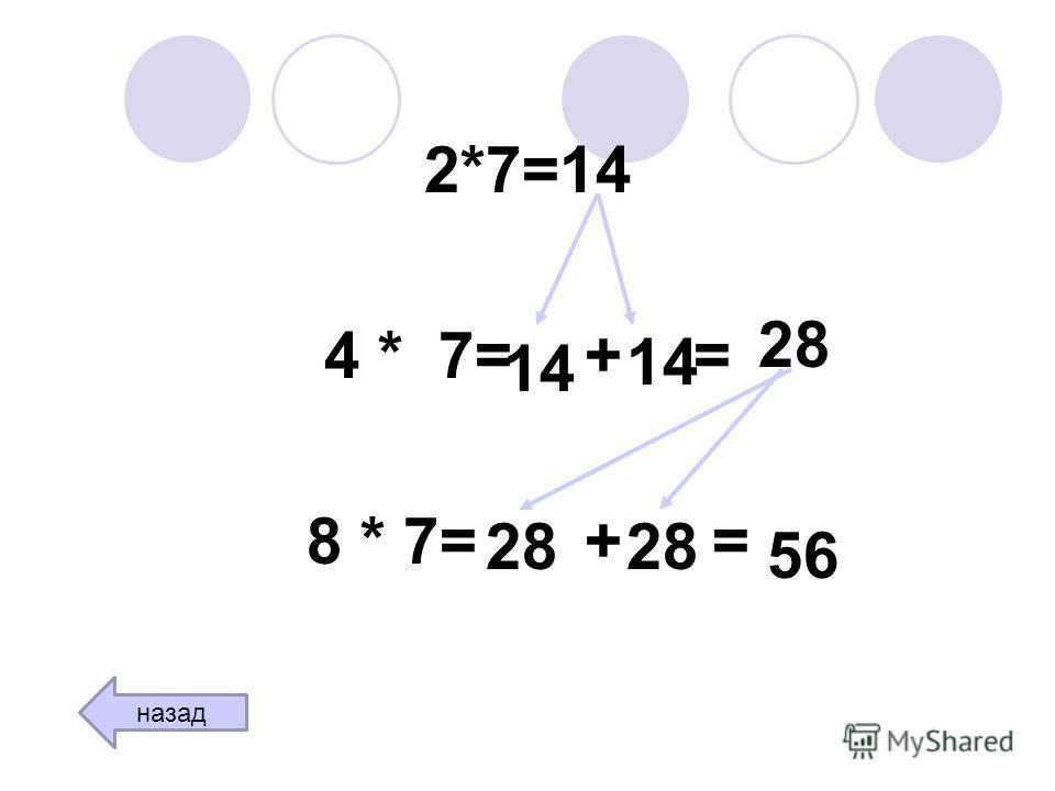 2*7=14 4 * 7= + = 8 * 7= + = 14 28 56 назад