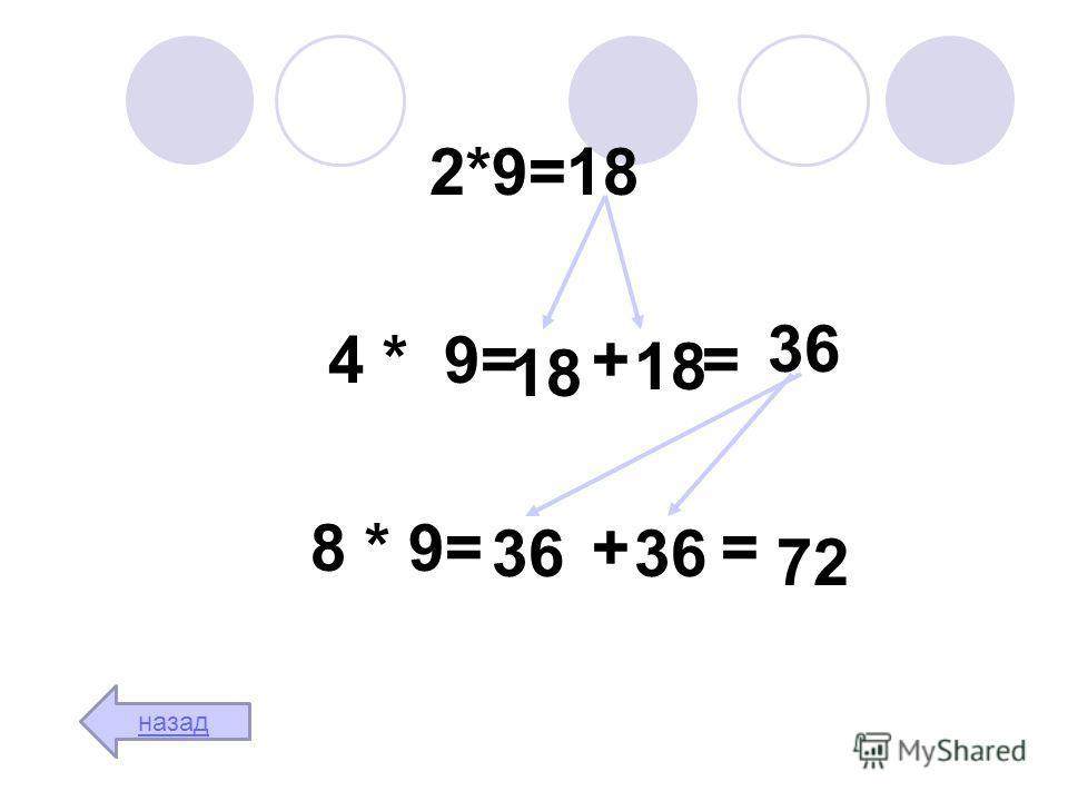 2*9=18 4 * 9= + = 8 * 9= + = 18 36 72 назад