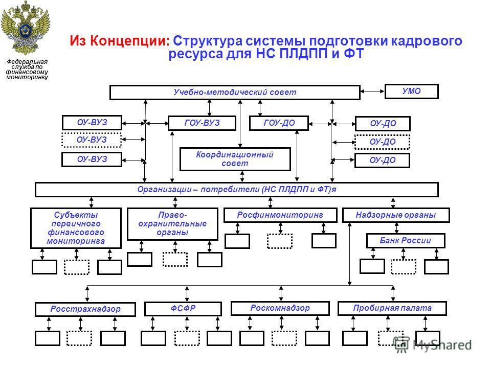 Система главбух версия для коммерческих организаций