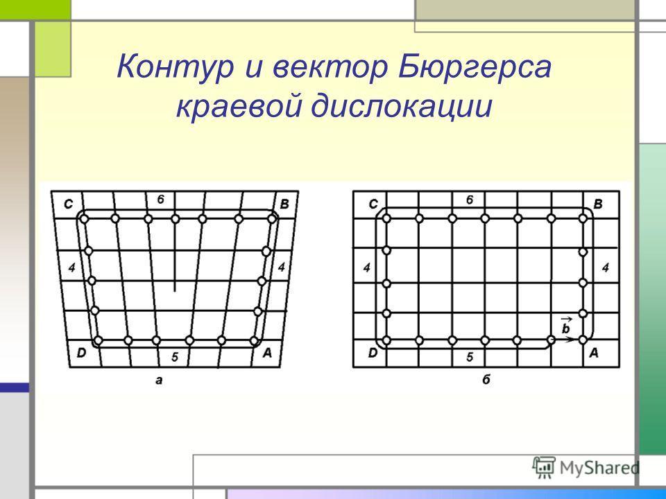 Контур и вектор Бюргерса краевой дислокации