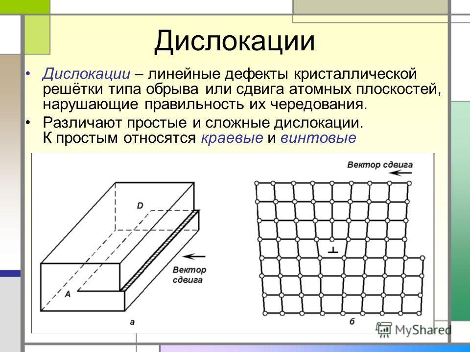 Дислокации Дислокации – линейные дефекты кристаллической решётки типа обрыва или сдвига атомных плоскостей, нарушающие правильность их чередования. Различают простые и сложные дислокации. К простым относятся краевые и винтовые