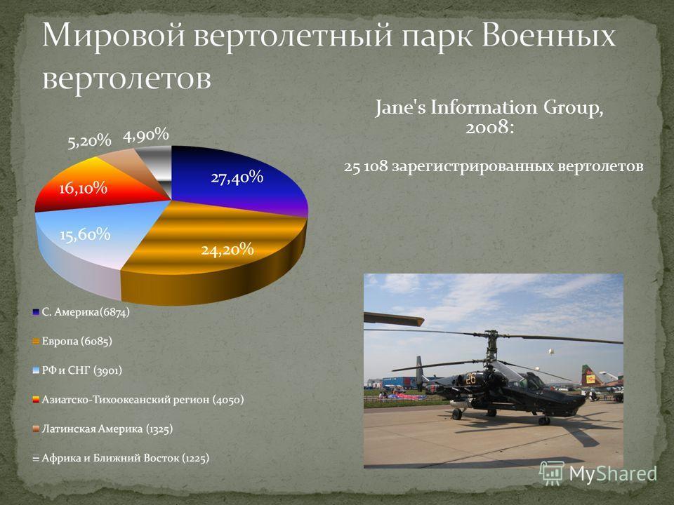 Jane's Information Group, 2008: 25 108 зарегистрированных вертолетов