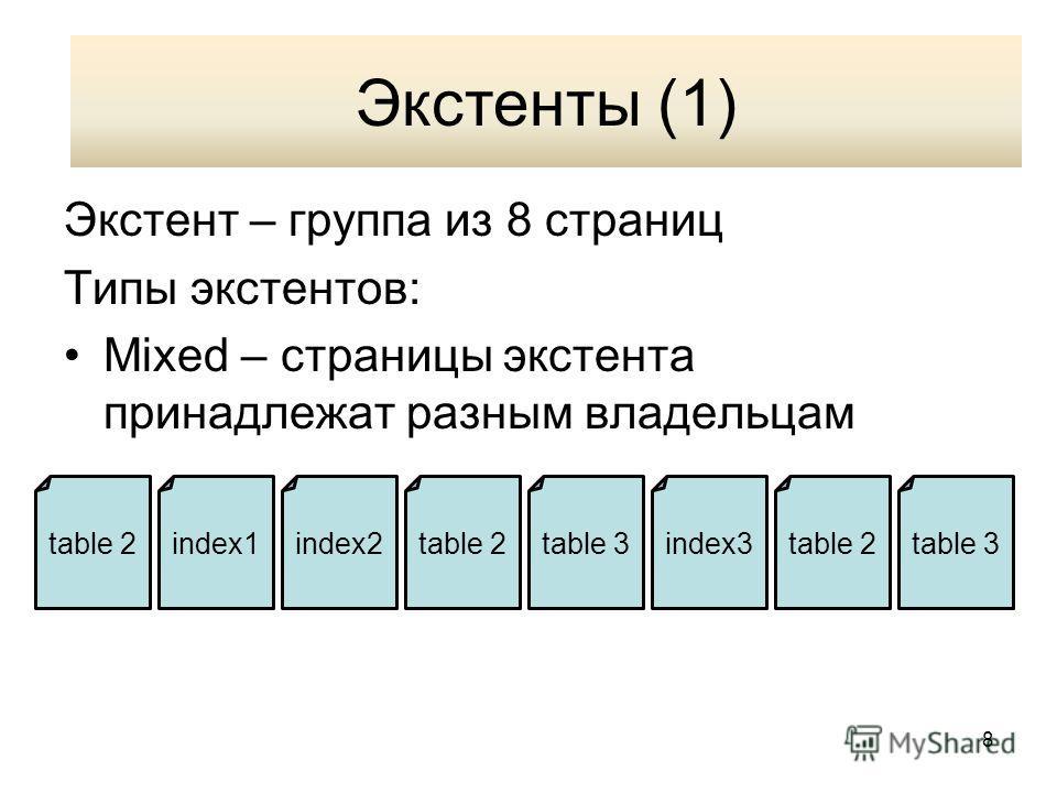 8 Экстенты (1) Экстент – группа из 8 страниц Типы экстентов: Mixed – страницы экстента принадлежат разным владельцам table 2index1index2table 2table 3index3table 2table 3 Экстенты (1)