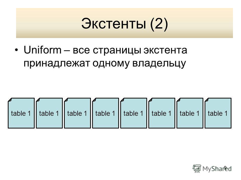 9 Экстенты (2) Uniform – все страницы экстента принадлежат одному владельцу table 1 Экстенты (2)