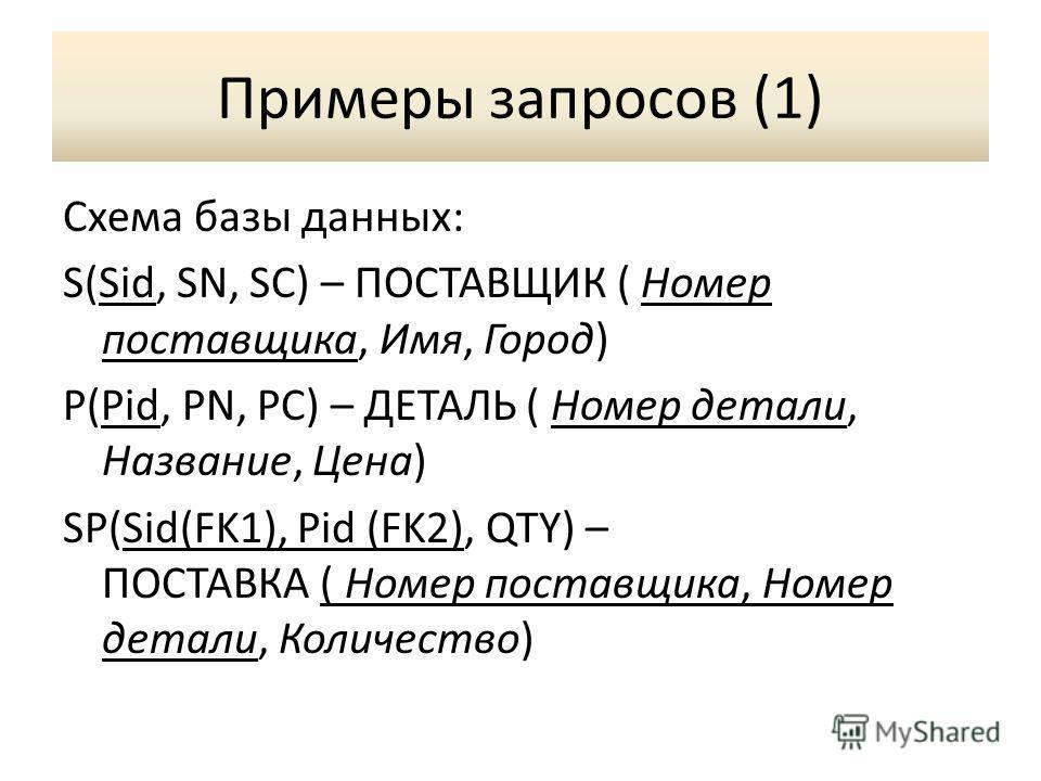 Примеры запросов (1) Схема базы данных: S(Sid, SN, SC) – ПОСТАВЩИК ( Номер поставщика, Имя, Город) P(Pid, PN, PC) – ДЕТАЛЬ ( Номер детали, Название, Цена) SP(Sid(FK1), Pid (FK2), QTY) – ПОСТАВКА ( Номер поставщика, Номер детали, Количество)