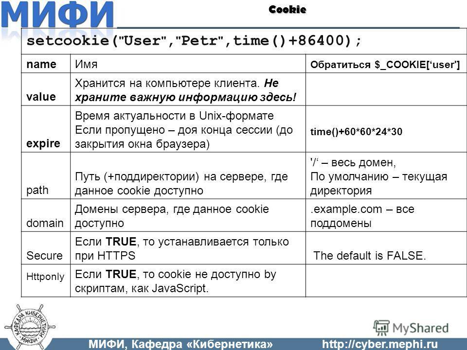 МИФИ, Кафедра «Кибернетика»http://cyber.mephi.ru Cookie setcookie(