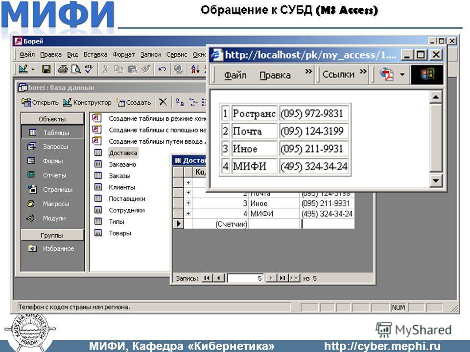 МИФИ, Кафедра «Кибернетика»http://cyber.mephi.ru Обращение к СУБД (MS Access)