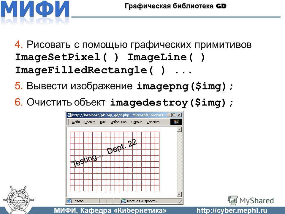 МИФИ, Кафедра «Кибернетика»http://cyber.mephi.ru Графическая библиотека GD 4.Рисовать с помощью графических примитивов ImageSetPixel( ) ImageLine( ) ImageFilledRectangle( )... 5.Вывести изображение imagepng($img); 6.Очистить объект imagedestroy($img)