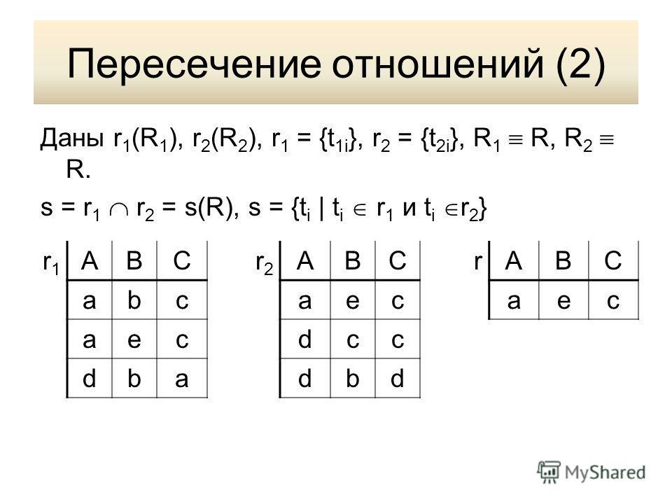 Пересечение отношений (2) Даны r 1 (R 1 ), r 2 (R 2 ), r 1 = {t 1i }, r 2 = {t 2i }, R 1 R, R 2 R. s = r 1 r 2 = s(R), s = {t i | t i r 1 и t i r 2 } r1r1 ABCr2r2 ABCrABC abcaecaec aecdcc dbadbd