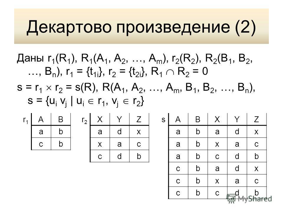 Декартово произведение (2) Даны r 1 (R 1 ), R 1 (A 1, A 2, …, A m ), r 2 (R 2 ), R 2 (B 1, B 2, …, B n ), r 1 = {t 1i }, r 2 = {t 2i }, R 1 R 2 = 0 s = r 1 r 2 = s(R), R(A 1, A 2, …, A m, B 1, B 2, …, B n ), s = {u i v j | u i r 1, v j r 2 } r1r1 ABr