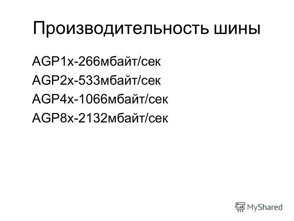 Производительность шины AGP1х-266мбайт/сек AGP2х-533мбайт/сек AGP4x-1066мбайт/сек AGP8x-2132мбайт/сек