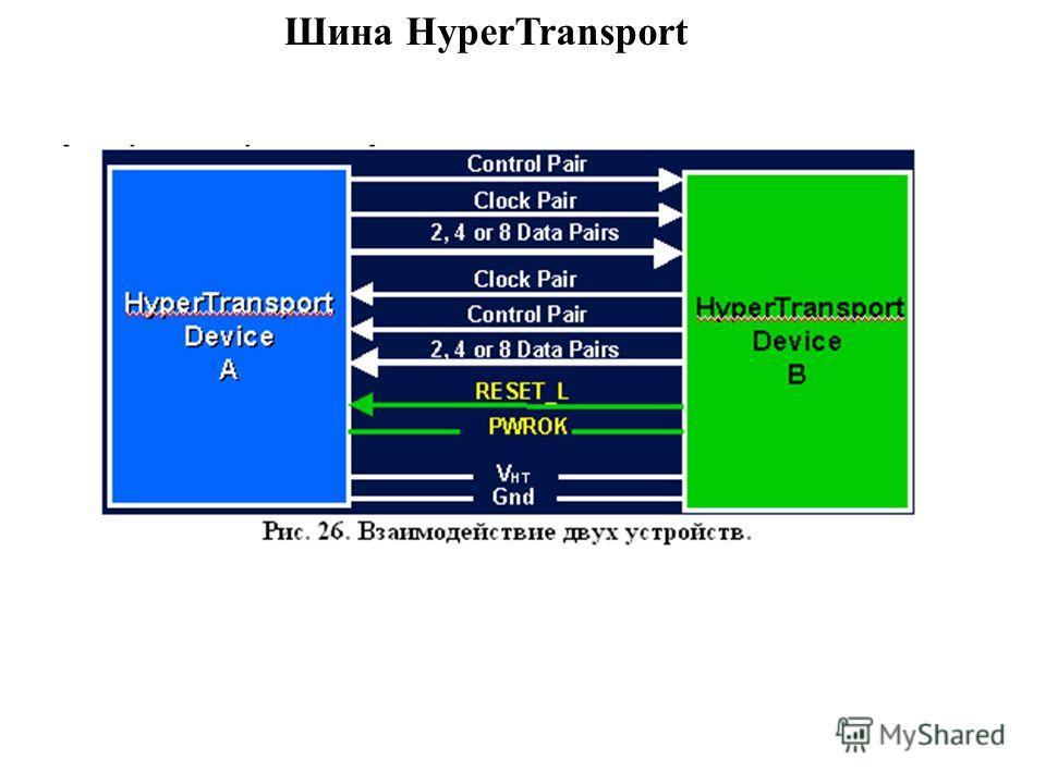 Шина HyperTransport