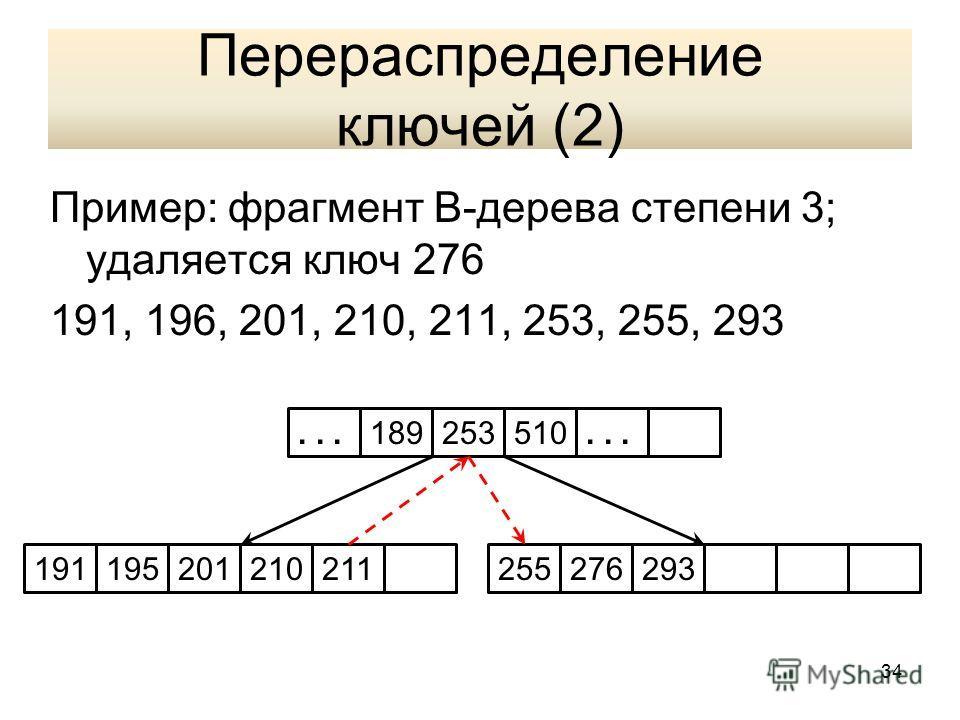 Перераспределение ключей (2) Пример: фрагмент В-дерева степени 3; удаляется ключ 276 191, 196, 201, 210, 211, 253, 255, 293 189253510 191195201210211255276293... 34