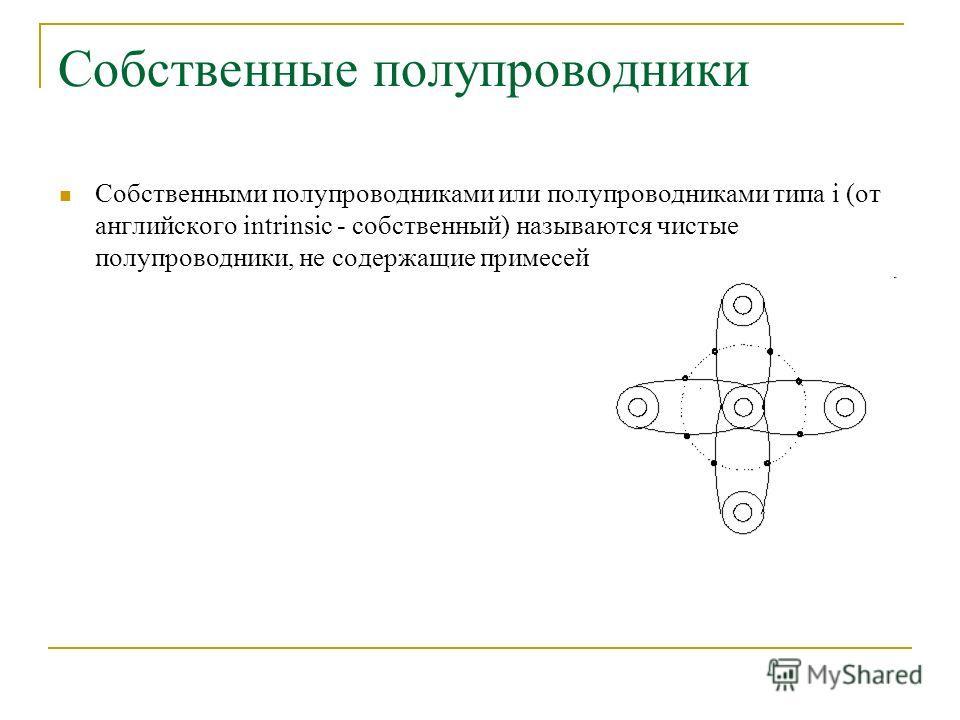 Собственные полупроводники Собственными полупроводниками или полупроводниками типа i (от английского intrinsic - собственный) называются чистые полупроводники, не содержащие примесей
