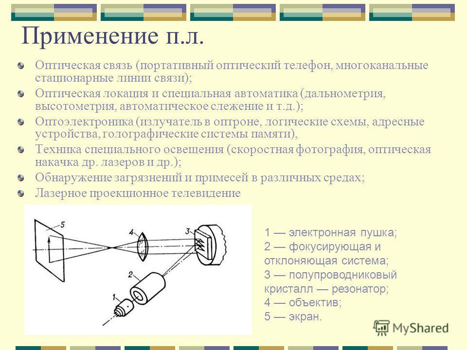 Применение п.л. Оптическая связь (портативный оптический телефон, многоканальные стационарные линии связи); Оптическая локация и специальная автоматика (дальнометрия, высотометрия, автоматическое слежение и т.д.); Оптоэлектроника (излучатель в оптрон