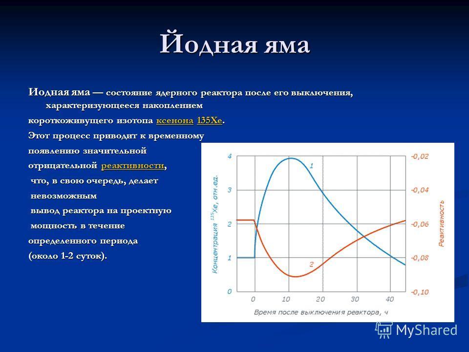 Йодная яма Иодная яма состояние ядерного реактора после его выключения, характеризующееся накоплением короткоживущего изотопа ксенона 135Xe. ксенона135Xeксенона135Xe Этот процесс приводит к временному появлению значительной отрицательной реактивности