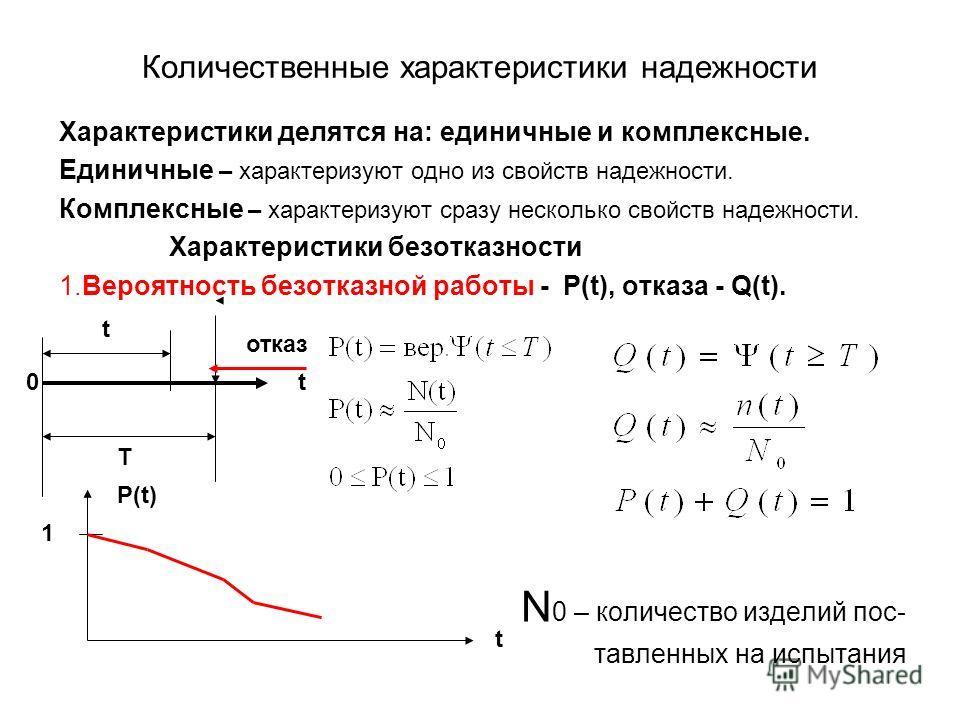 Количественные характеристики надежности Характеристики делятся на: единичные и комплексные. Единичные – характеризуют одно из свойств надежности. Комплексные – характеризуют сразу несколько свойств надежности. Характеристики безотказности 1.Вероятно