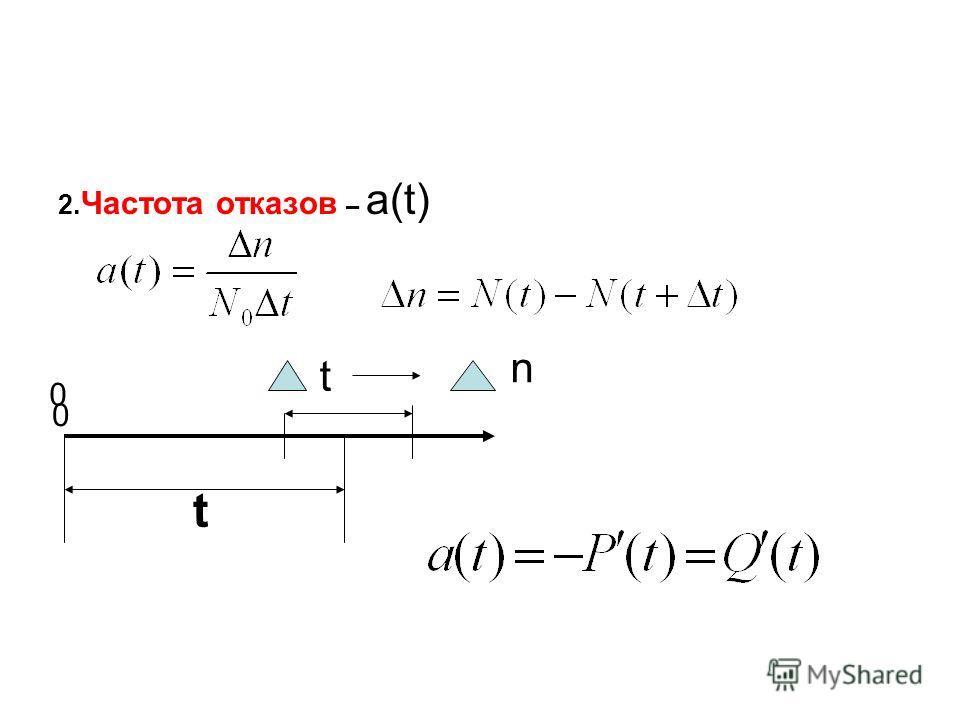2. Частота отказов – а(t) t 0 0 t n