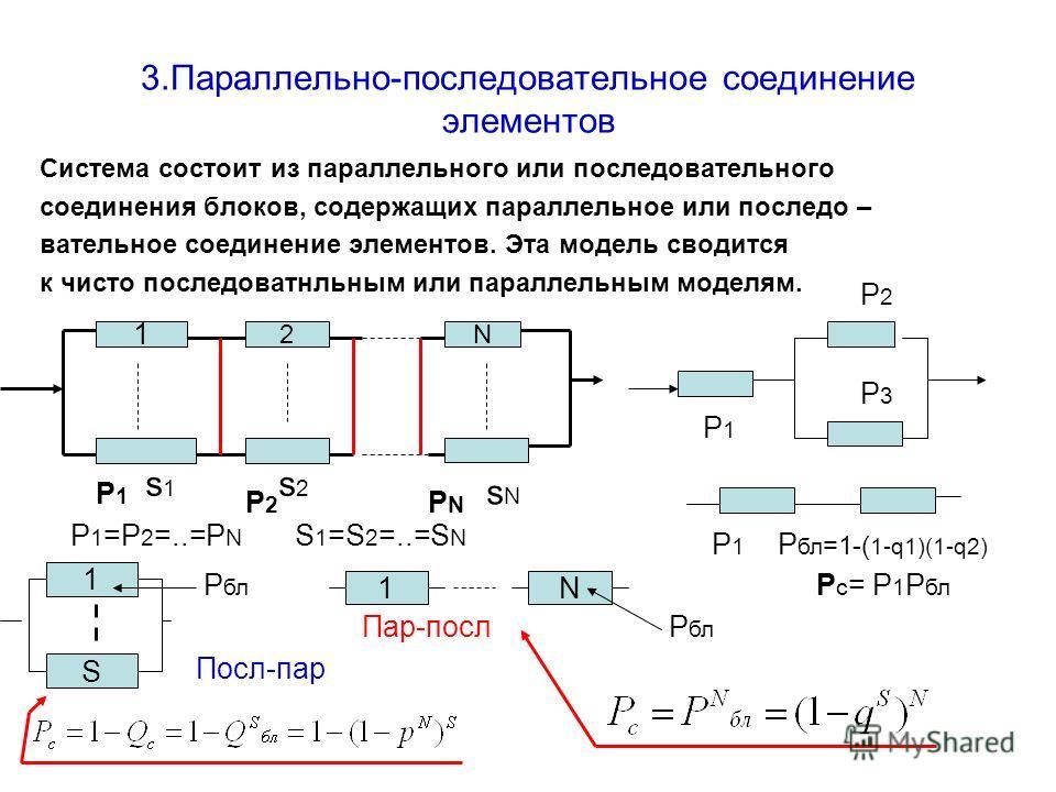 3.Параллельно-последовательное соединение элементов Система состоит из параллельного или последовательного соединения блоков, содержащих параллельное или последо – вательное соединение элементов. Эта модель сводится к чисто последоватнльным или парал