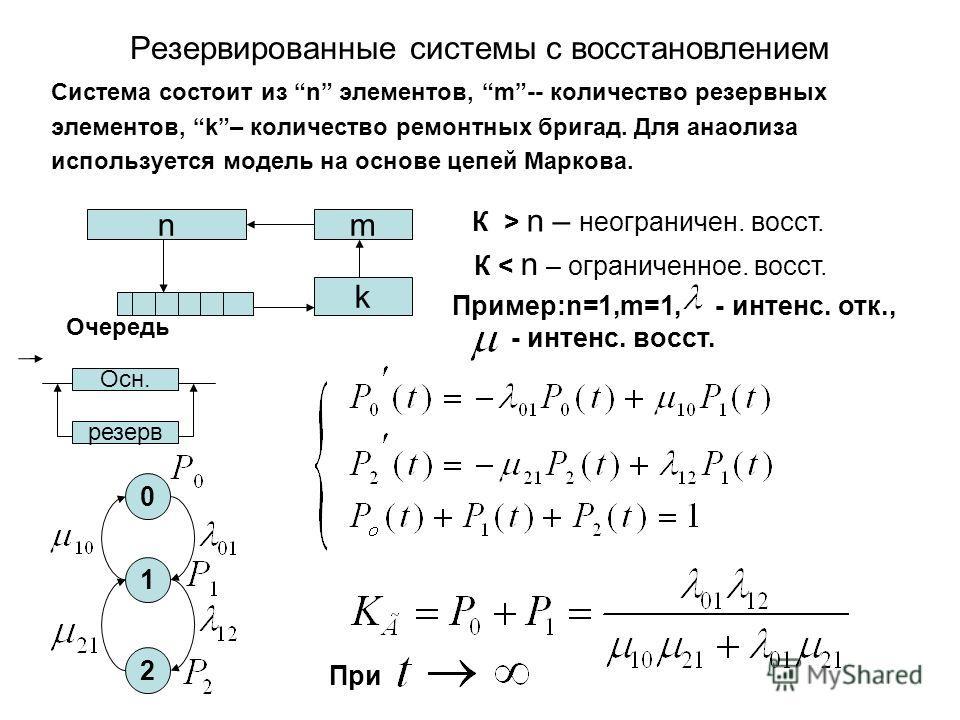 Резервированные системы с восстановлением Система состоит из n элементов, m-- количество резервных элементов, k– количество ремонтных бригад. Для анаолиза используется модель на основе цепей Маркова. nm k Очередь К > n – неограничен. восст. К < n – о