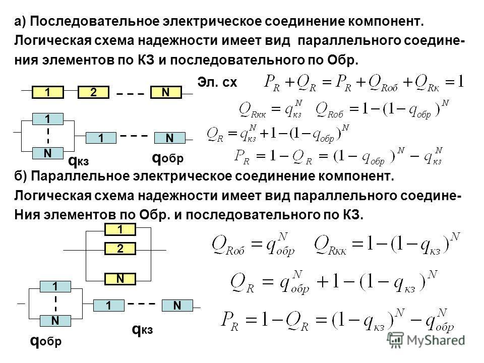 а) Последовательное электрическое соединение компонент. Логическая схема надежности имеет вид параллельного соедине- ния элементов по КЗ и последовательного по Обр. б) Параллельное электрическое соединение компонент. Логическая схема надежности имеет