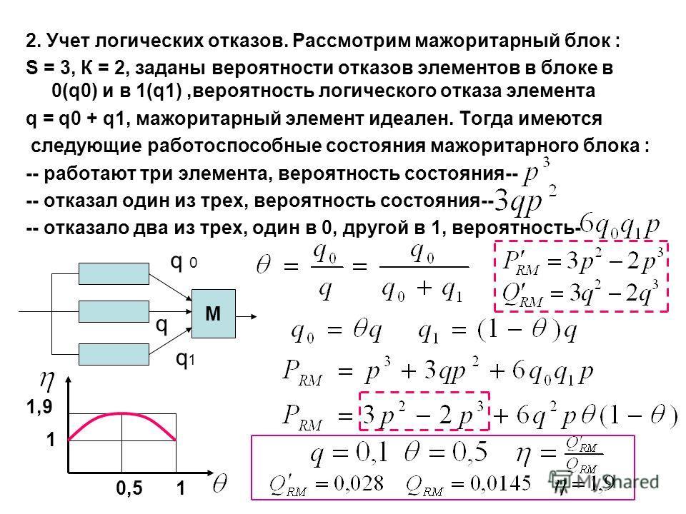 2. Учет логических отказов. Рассмотрим мажоритарный блок : S = 3, К = 2, заданы вероятности отказов элементов в блоке в 0(q0) и в 1(q1),вероятность логического отказа элемента q = q0 + q1, мажоритарный элемент идеален. Тогда имеются следующие работос