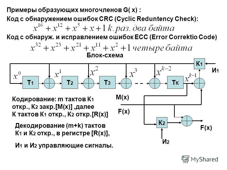 Примеры образующих многочленов G( x) : Код с обнаружением ошибок CRC (Cyclic Reduntency Check): Код с обнаруж. и исправлением ошибок ECC (Error Correktio Code) Блок-схема Т1Т1 Т2Т2 Т3Т3 ТКТК К1К1 К2К2 И2И2 И1И1 F(x) M(x) F(x) Кодирование: m тактов К