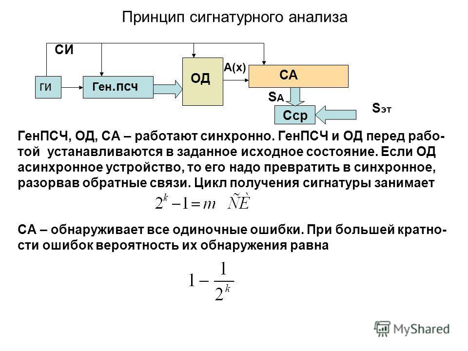 Принцип сигнатурного анализа ГенПСЧ, ОД, СА – работают синхронно. ГенПСЧ и ОД перед рабо- той устанавливаются в заданное исходное состояние. Если ОД асинхронное устройство, то его надо превратить в синхронное, разорвав обратные связи. Цикл получения