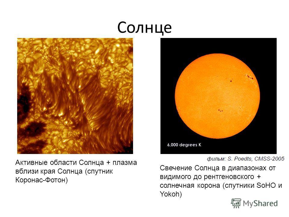Солнце Свечение Солнца в диапазонах от видимого до рентгеновского + солнечная корона (спутники SoHO и Yokoh) Активные области Солнца + плазма вблизи края Солнца (спутник Коронас-Фотон)