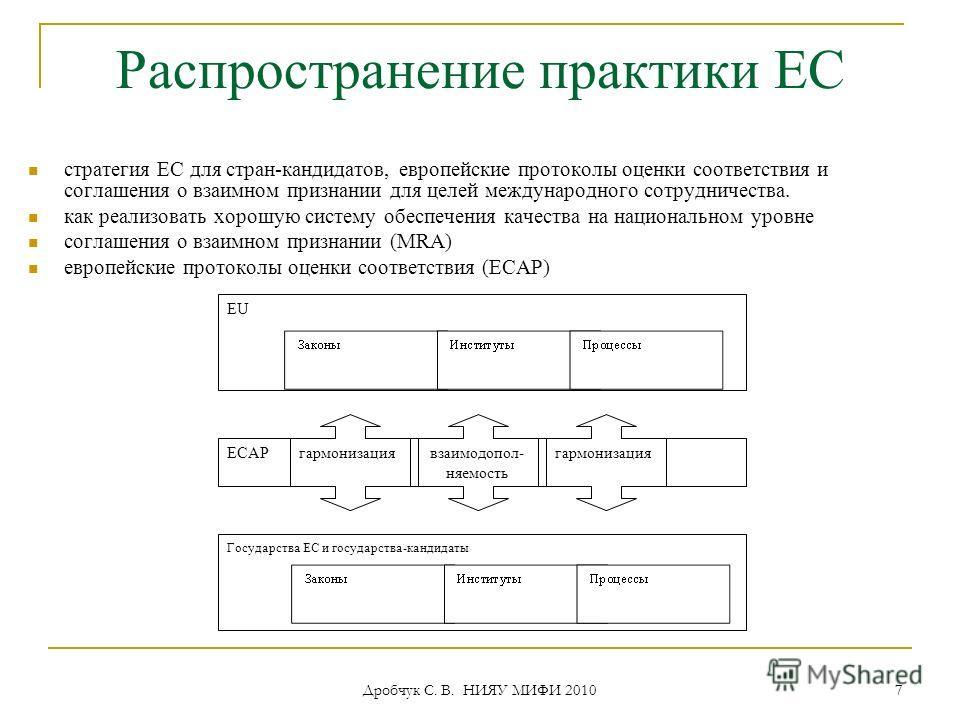 Дробчук С. В. НИЯУ МИФИ 2010 7 7 Распространение практики ЕС стратегия ЕС для стран-кандидатов, европейские протоколы оценки соответствия и соглашения о взаимном признании для целей международного сотрудничества. как реализовать хорошую систему обесп