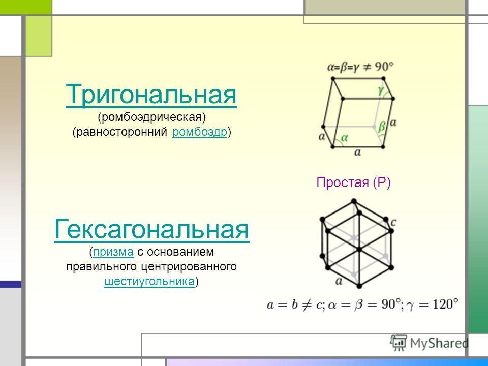 Тригональная Тригональная (ромбоэдрическая) (равносторонний ромбоэдр)ромбоэдр Гексагональная Гексагональная (призма с основаниемпризма правильного центрированного шестиугольникашестиугольника) Простая (P)