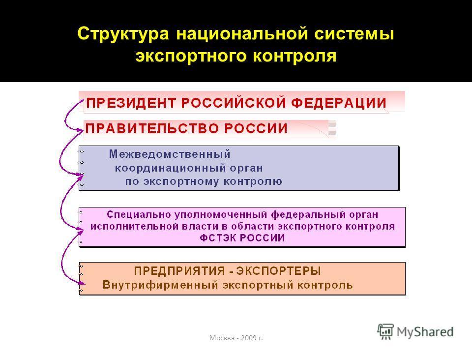 Структура национальной системы экспортного контроля Москва - 2009 г.
