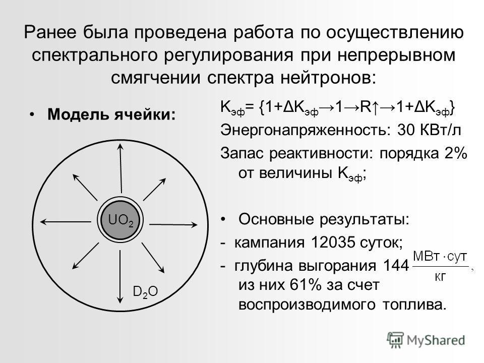 Ранее была проведена работа по осуществлению спектрального регулирования при непрерывном смягчении спектра нейтронов: Модель ячейки: K эф = {1+ΔK эф 1R1+ΔK эф } Энергонапряженность: 30 КВт/л Запас реактивности: порядка 2% от величины K эф ; Основные