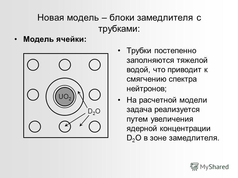 Новая модель – блоки замедлителя с трубками: Модель ячейки: Трубки постепенно заполняются тяжелой водой, что приводит к смягчению спектра нейтронов; На расчетной модели задача реализуется путем увеличения ядерной концентрации D 2 O в зоне замедлителя