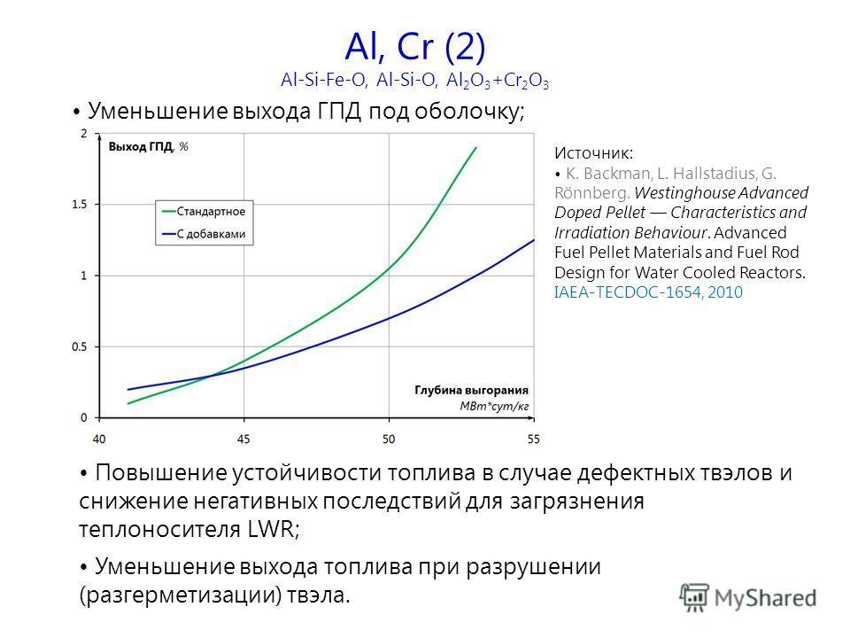 Al, Cr (2) Al-Si-Fe-O, Al-Si-O, Al 2 O 3 +Cr 2 O 3 Уменьшение выхода ГПД под оболочку; Повышение устойчивости топлива в случае дефектных твэлов и снижение негативных последствий для загрязнения теплоносителя LWR; Уменьшение выхода топлива при разруше