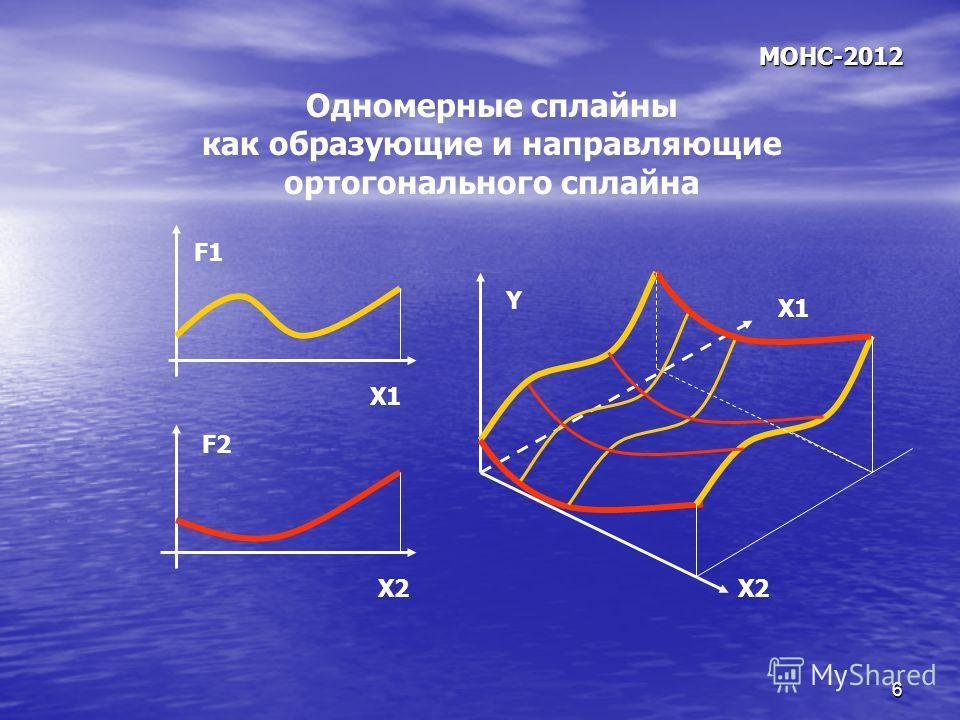 6 МОНС-2012 Х1 Х2 F1 F2 Y Х1 Х2 Одномерные сплайны как образующие и направляющие ортогонального сплайна
