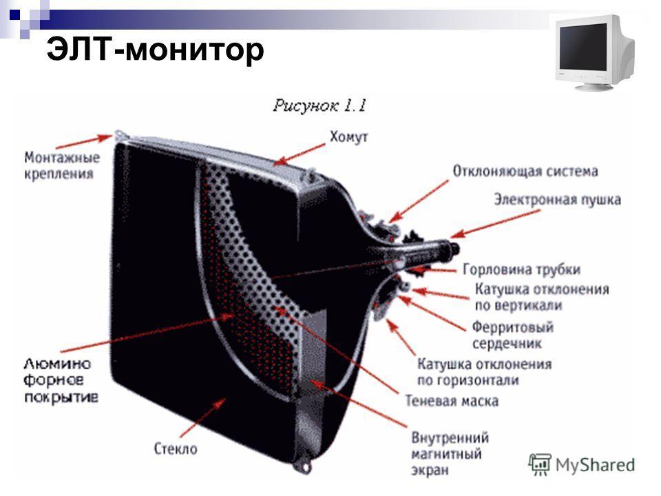 ЭЛТ-монитор