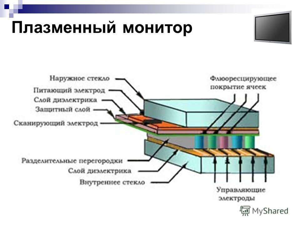 Плазменный монитор