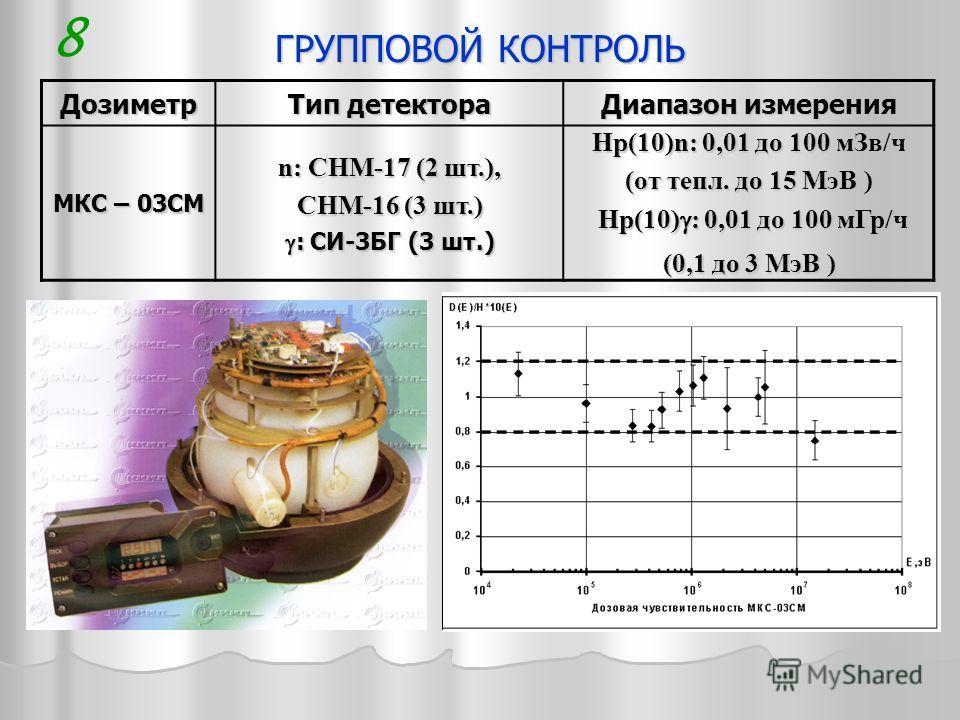 ГРУППОВОЙ КОНТРОЛЬ Дозиметр Тип детектора Диапазон измерения МКС – 03СМ n: СНМ-17 (2 шт.), СНМ-16 (3 шт.) : СИ-3БГ (3 шт.) : СИ-3БГ (3 шт.) Нр(10)n: 0,01 до 100 мЗв/ч (от тепл. до 15 МэВ ) Нр(10) : 0,01 до 100 мГр/ч Нр(10) : 0,01 до 100 мГр/ч (0,1 до
