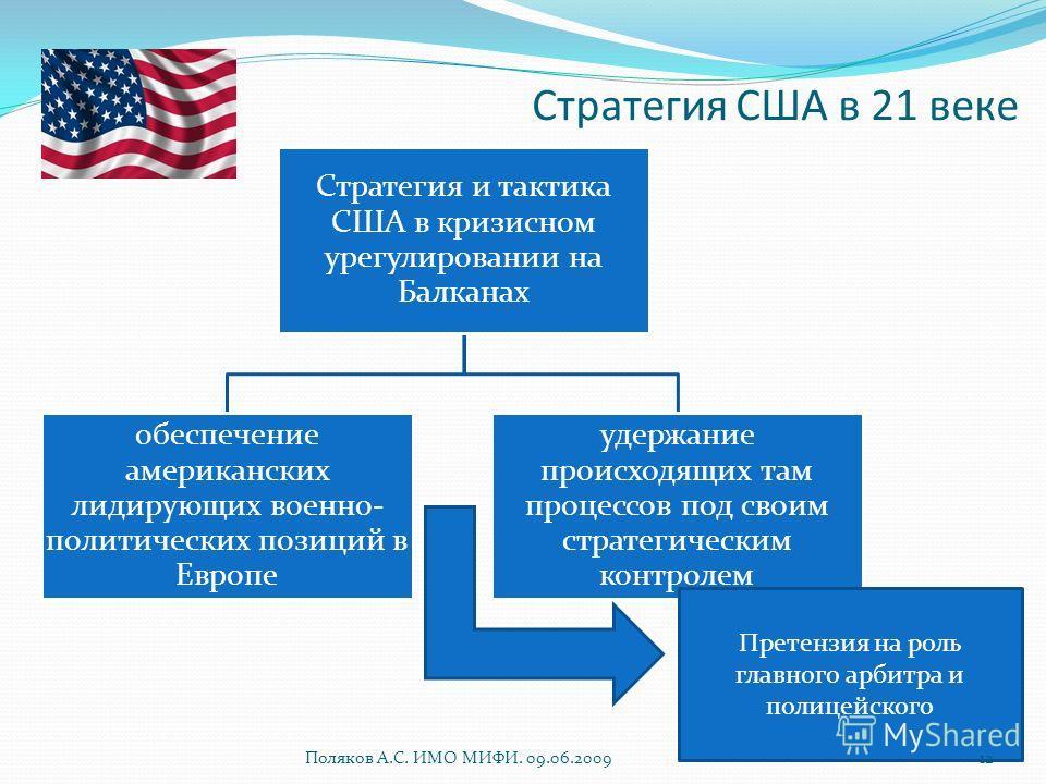 Стратегия США в 21 веке Стратегия и тактика США в кризисном урегулировании на Балканах обеспечение американских лидирующих военно- политических позиций в Европе удержание происходящих там процессов под своим стратегическим контролем Претензия на роль