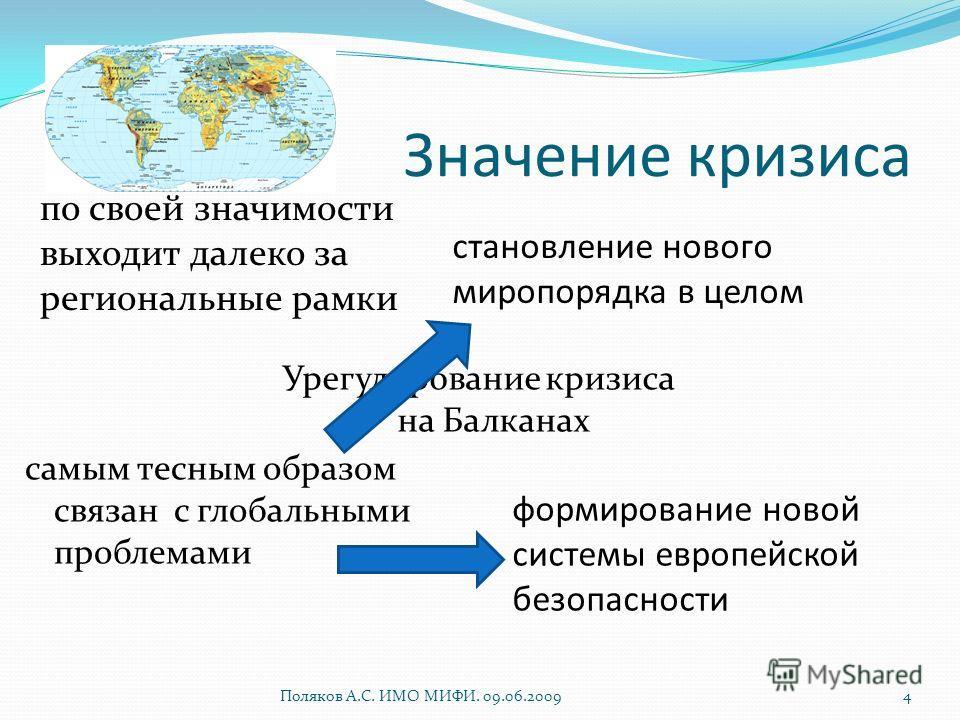 Значение кризиса Урегулирование кризиса на Балканах самым тесным образом связан с глобальными проблемами по своей значимости выходит далеко за региональные рамки становление нового миропорядка в целом формирование новой системы европейской безопаснос