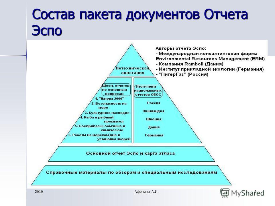2010Афонина А.И.6 Состав пакета документов Отчета Эспо