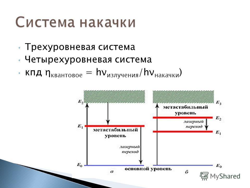 Трехуровневая система Четырехуровневая система кпд η квантовое = hν излучения /hν накачки )