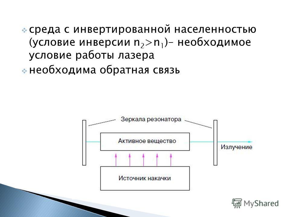 среда с инвертированной населенностью (условие инверсии n 2 >n 1 )– необходимое условие работы лазера необходима обратная связь