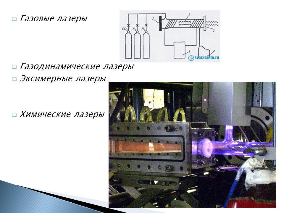 Газовые лазеры Газодинамические лазеры Эксимерные лазеры Химические лазеры