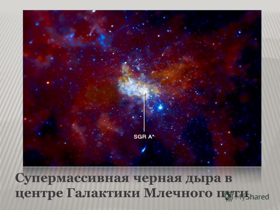 Супермассивная черная дыра в центре Галактики Млечного пути
